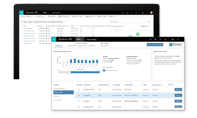 Előrejelzések - Microsoft Dynamics 365 értékesítés, sales, vállalatirányítás