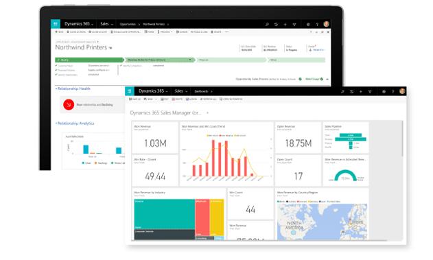 Teljesítmény - Microsoft Dynamics 365 értékesítés, sales, vállalatirányítás