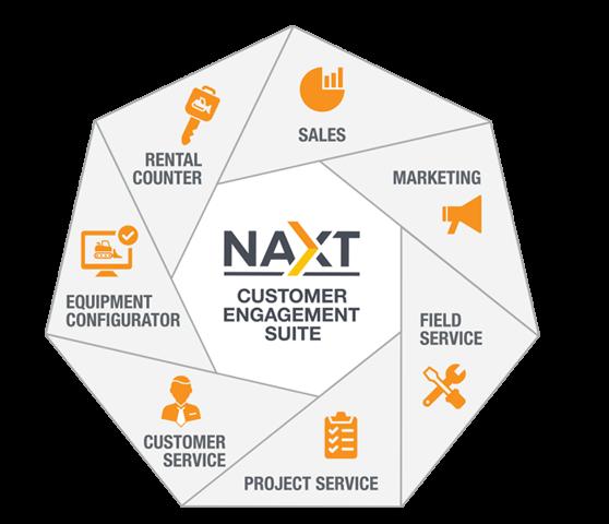 Customer Engagement Modules NAXT